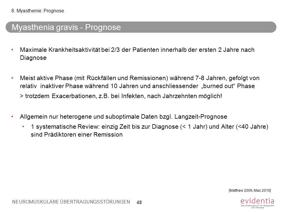 Myasthenia gravis - Prognose Maximale Krankheitsaktivität bei 2/3 der Patienten innerhalb der ersten 2 Jahre nach Diagnose Meist aktive Phase (mit Rüc
