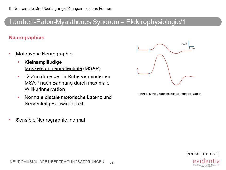 Lambert-Eaton-Myasthenes Syndrom – Elektrophysiologie/1 Neurographien Motorische Neurographie: Kleinamplitudige Muskelsummenpotentiale (MSAP)  Zunahm