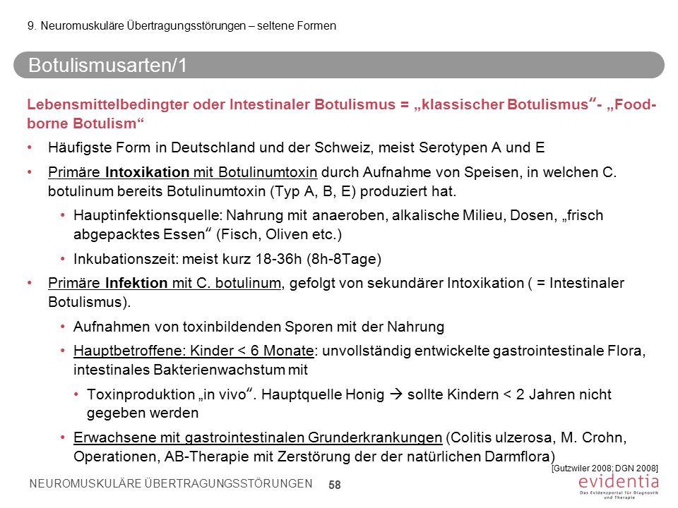 """Botulismusarten/1 Lebensmittelbedingter oder Intestinaler Botulismus = """"klassischer Botulismus""""- """"Food- borne Botulism"""" Häufigste Form in Deutschland"""