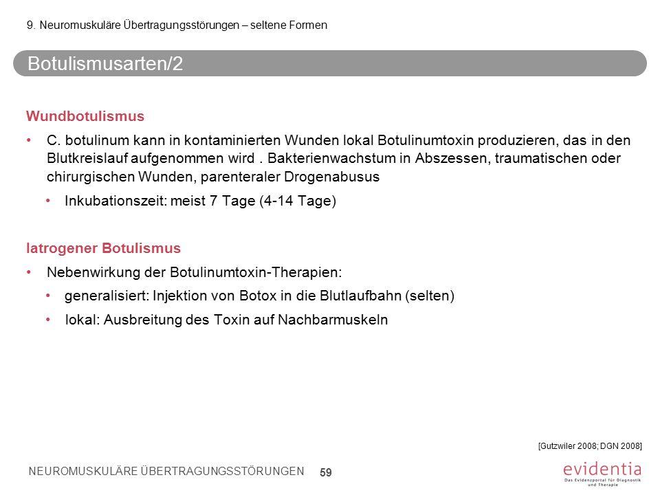 Botulismusarten/2 NEUROMUSKULÄRE ÜBERTRAGUNGSSTÖRUNGEN 59 9. Neuromuskuläre Übertragungsstörungen – seltene Formen [Gutzwiler 2008; DGN 2008] Wundbotu