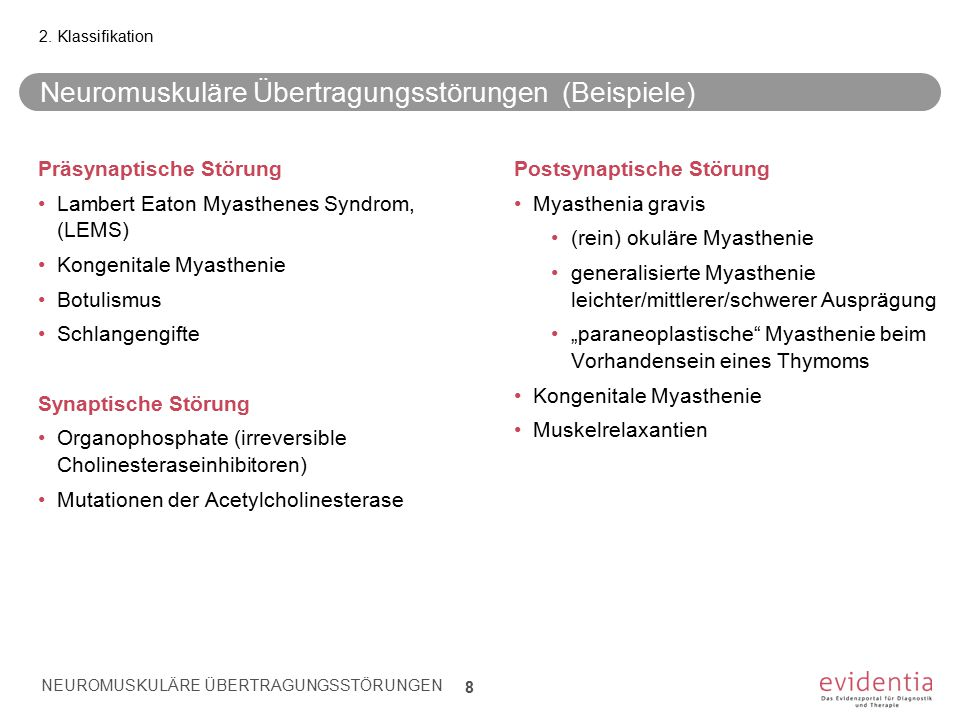 NEUROMUSKULÄRE ÜBERTRAGUNGSSTÖRUNGEN 19 Inhalt 1.Definition Seite 06 2.Klassifikation08 3.Pathophysiologie11 4.Myasthenia gravis : Epidemiologie, Klassifikation, Pathophysiologie15 5.Myasthenie: Klinik: Anamnese und Befunde, Zusatzuntersuchungen20 6.Myasthenie: Diagnose und Differentialdiagnose35 7.Myasthenie: Therapie38 8.Myasthenie: Prognose48 9.Neuromuskuläre Übertragungsstörungen - Seltene Formen50 10.Referenzen67