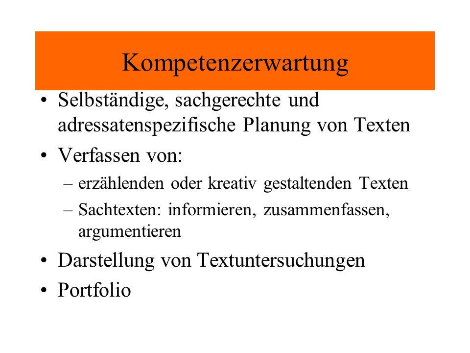 Kompetenzerwartung Selbständige, sachgerechte und adressatenspezifische Planung von Texten Verfassen von: –erzählenden oder kreativ gestaltenden Texte