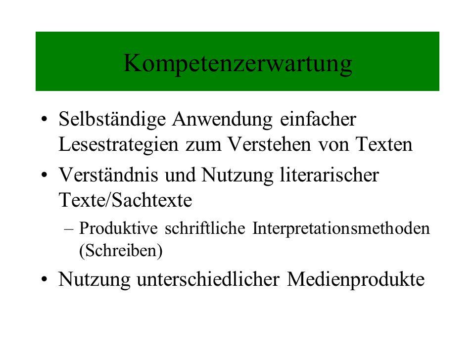 Kompetenzerwartung Selbständige Anwendung einfacher Lesestrategien zum Verstehen von Texten Verständnis und Nutzung literarischer Texte/Sachtexte –Pro