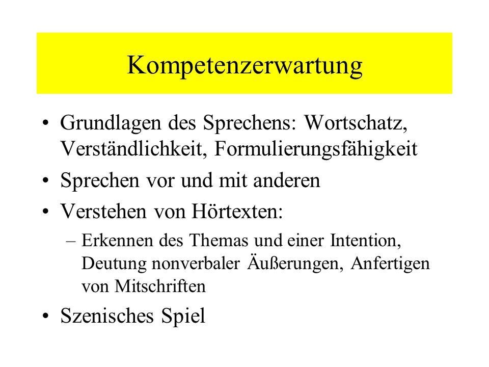 Kompetenzerwartung Grundlagen des Sprechens: Wortschatz, Verständlichkeit, Formulierungsfähigkeit Sprechen vor und mit anderen Verstehen von Hörtexten