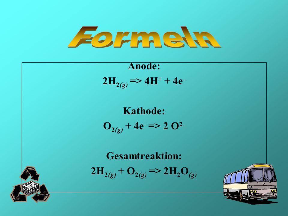 Anode: 2H 2(g) => 4H + + 4e - Kathode: O 2(g) + 4e - => 2 O 2- Gesamtreaktion: 2H 2(g) + O 2(g) => 2H 2 O (g)