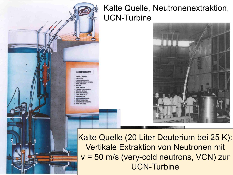 Kalte Quelle, Neutronenextraktion, UCN-Turbine Kalte Quelle (20 Liter Deuterium bei 25 K): Vertikale Extraktion von Neutronen mit v = 50 m/s (very-col