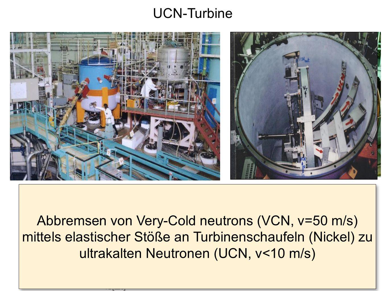 UCN-Turbine Abbremsen von Very-Cold neutrons (VCN, v=50 m/s) mittels elastischer Stöße an Turbinenschaufeln (Nickel) zu ultrakalten Neutronen (UCN, v<