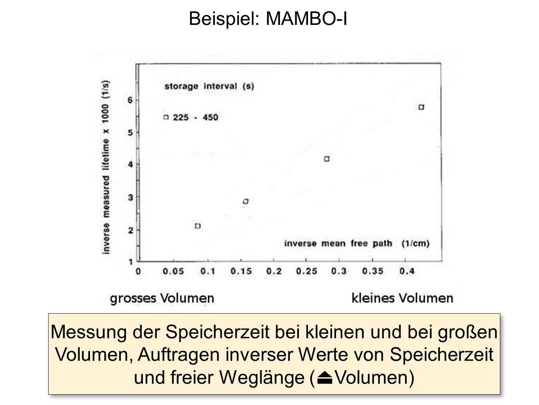 Messung der Speicherzeit bei kleinen und bei großen Volumen, Auftragen inverser Werte von Speicherzeit und freier Weglänge (Volumen) Beispiel: MAMBO-I