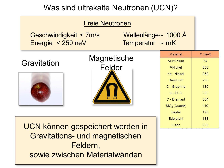 Was sind ultrakalte Neutronen (UCN)? Freie Neutronen Geschwindigkeit < 7m/s Wellenlänge ∼ 1000 Å Energie < 250 neV Temperatur ∼ mK Gravitation ΔE n =
