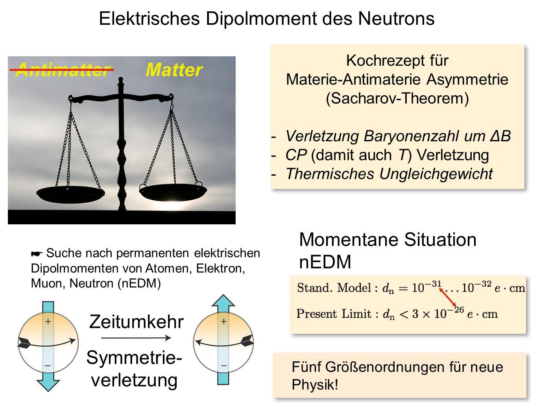 MatterAntimatter ☛ Suche nach permanenten elektrischen Dipolmomenten von Atomen, Elektron, Muon, Neutron (nEDM) Kochrezept für Materie-Antimaterie Asy