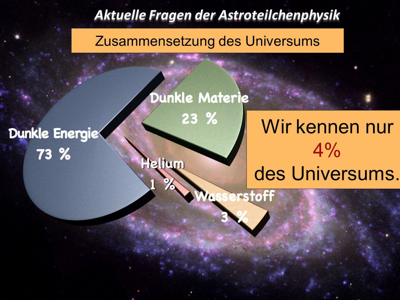 Aktuelle Fragen der Astroteilchenphysik Zusammensetzung des Universums Wir kennen nur 4% des Universums.