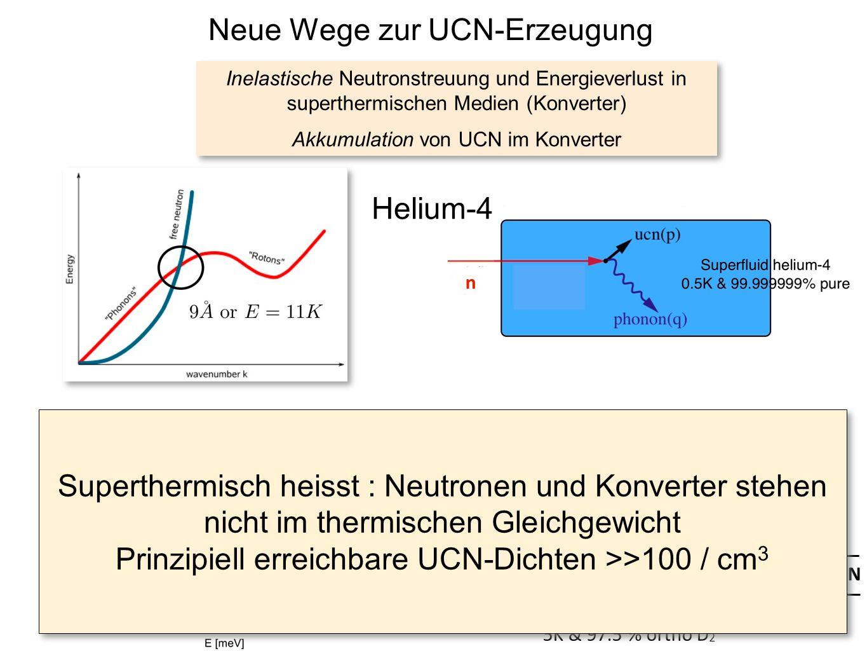 UCN Premoderator Solid deuterium 5K & 97.5 % ortho D 2 n n Inelastische Neutronstreuung und Energieverlust in superthermischen Medien (Konverter) Akku
