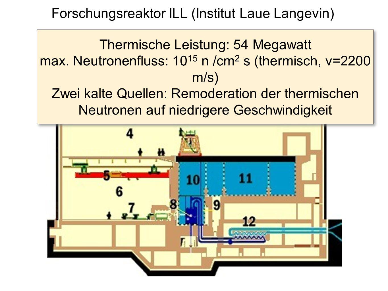 Forschungsreaktor ILL (Institut Laue Langevin) Thermische Leistung: 54 Megawatt max. Neutronenfluss: 10 15 n /cm 2 s (thermisch, v=2200 m/s) Zwei kalt