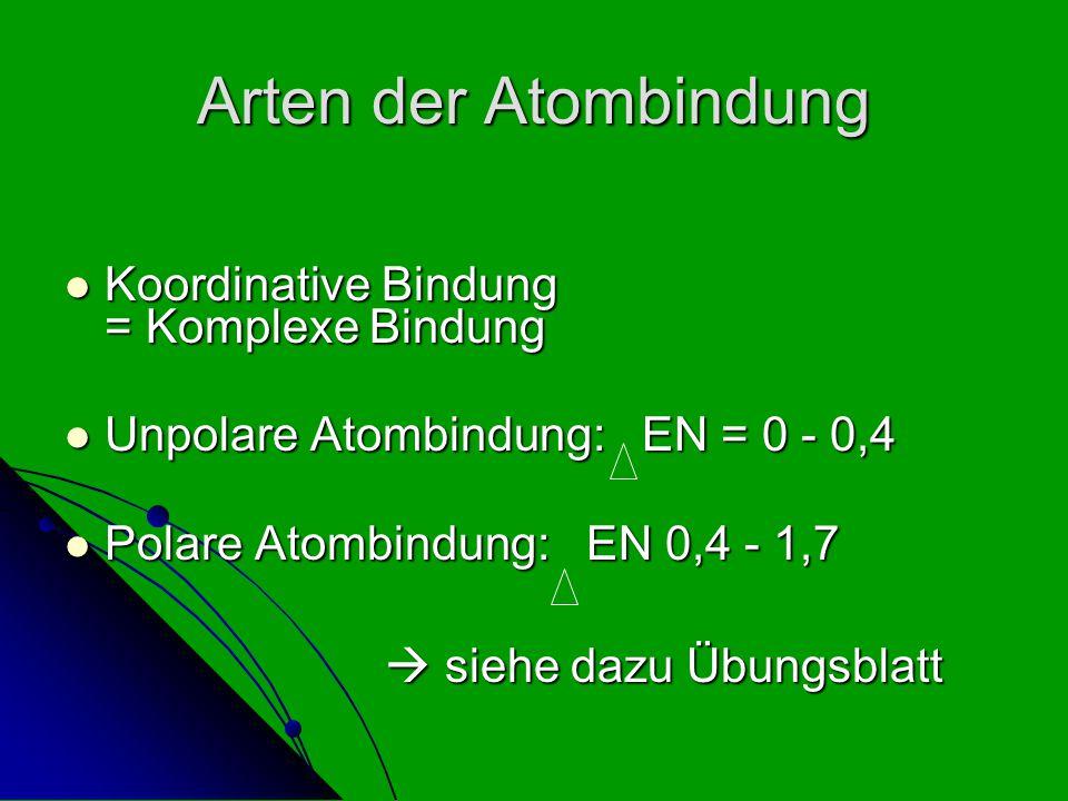 Arten der Atombindung Koordinative Bindung = Komplexe Bindung Koordinative Bindung = Komplexe Bindung Unpolare Atombindung: EN = 0 - 0,4 Unpolare Atom