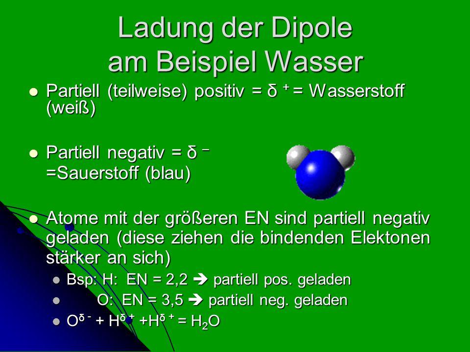 Ladung der Dipole am Beispiel Wasser Partiell (teilweise) positiv = δ + = Wasserstoff (weiß) Partiell (teilweise) positiv = δ + = Wasserstoff (weiß) P