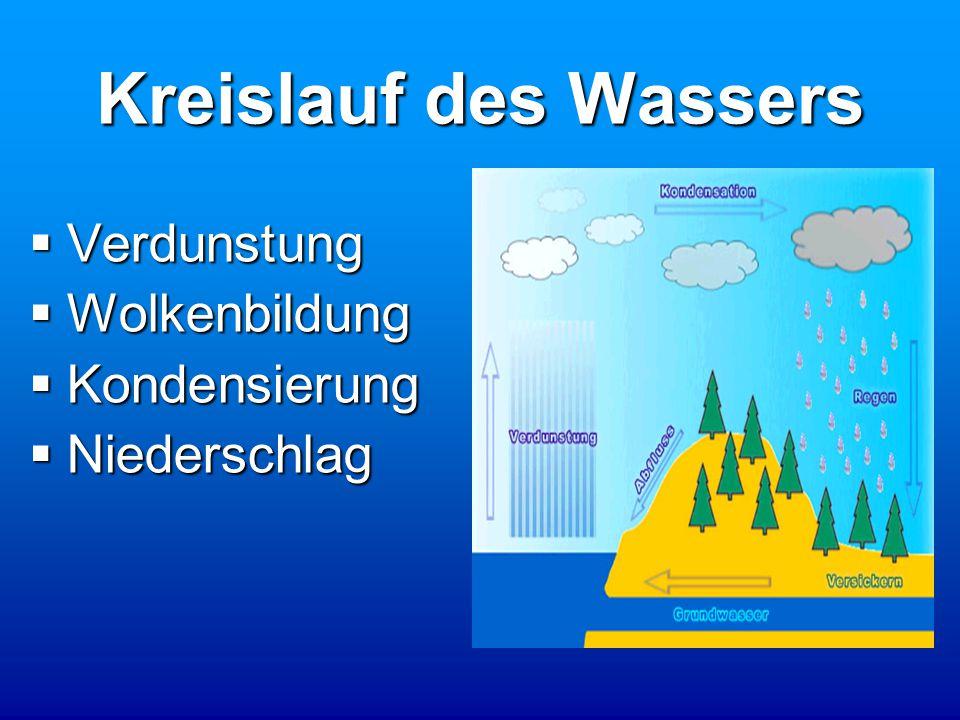 Kreislauf des Wassers  Verdunstung  Wolkenbildung  Kondensierung  Niederschlag