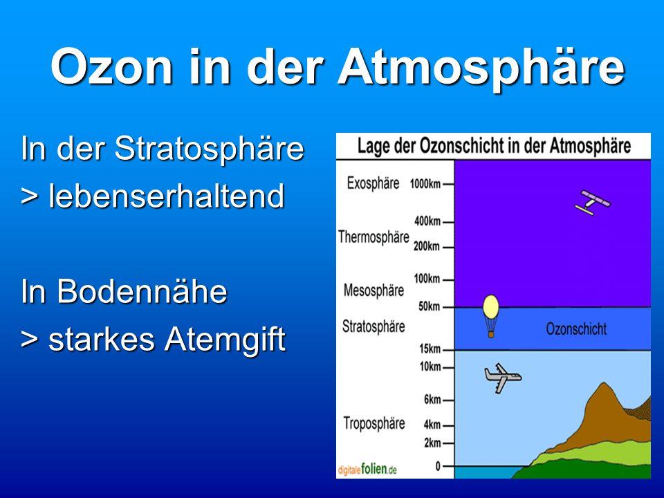 Ozon in der Atmosphäre Ozon in der Atmosphäre In der Stratosphäre > lebenserhaltend In Bodennähe > starkes Atemgift