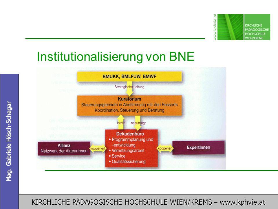KIRCHLICHE PÄDAGOGISCHE HOCHSCHULE WIEN/KREMS – www.kphvie.at Mag. Gabriele Hösch-Schagar Institutionalisierung von BNE