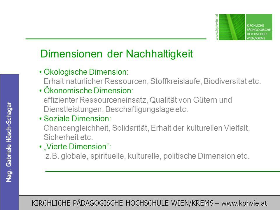 KIRCHLICHE PÄDAGOGISCHE HOCHSCHULE WIEN/KREMS – www.kphvie.at Mag. Gabriele Hösch-Schagar Dimensionen der Nachhaltigkeit Ökologische Dimension: Erhalt