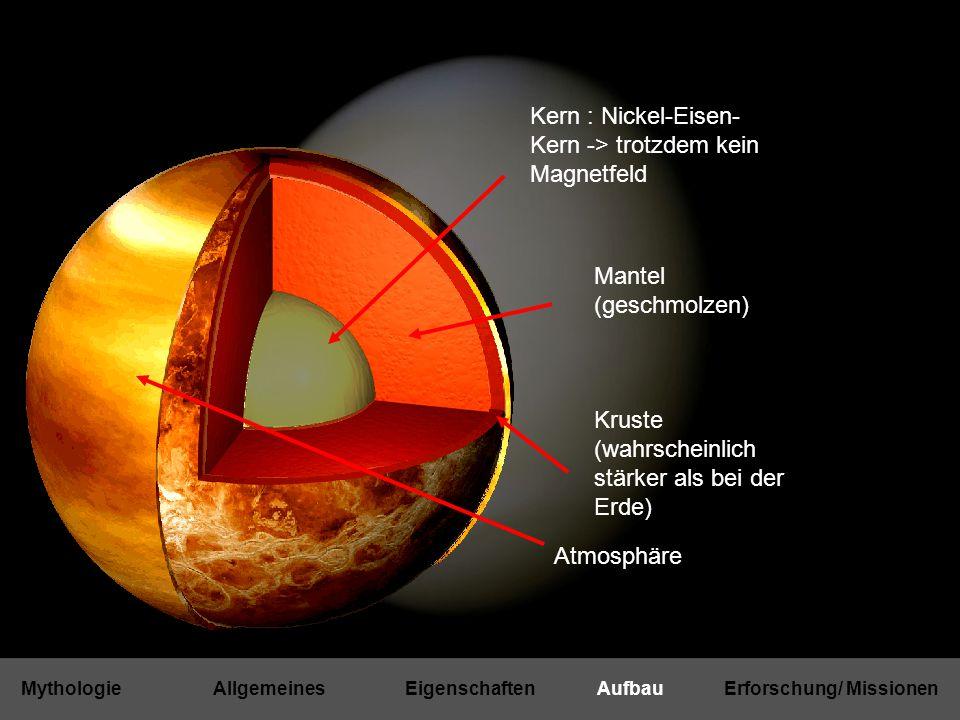Kern : Nickel-Eisen- Kern -> trotzdem kein Magnetfeld Mantel (geschmolzen) Kruste (wahrscheinlich stärker als bei der Erde) Atmosphäre