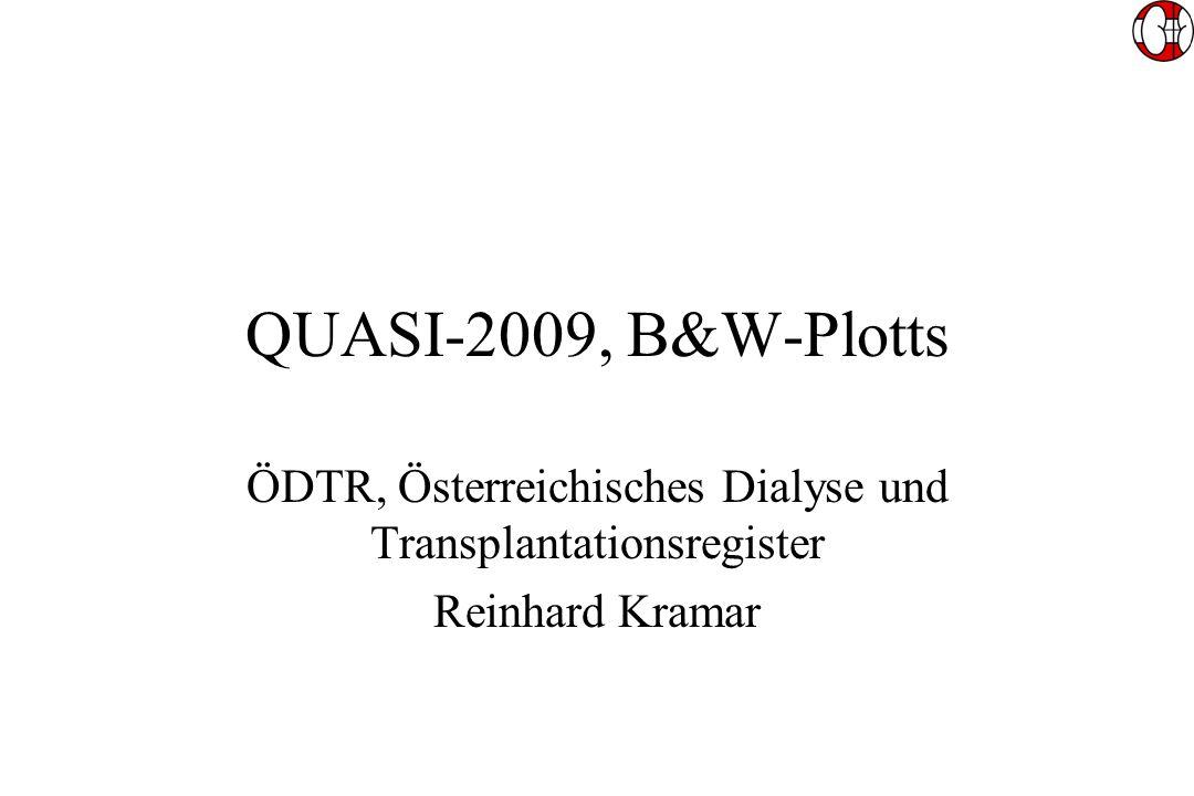 QUASI-2009, B&W-Plotts ÖDTR, Österreichisches Dialyse und Transplantationsregister Reinhard Kramar