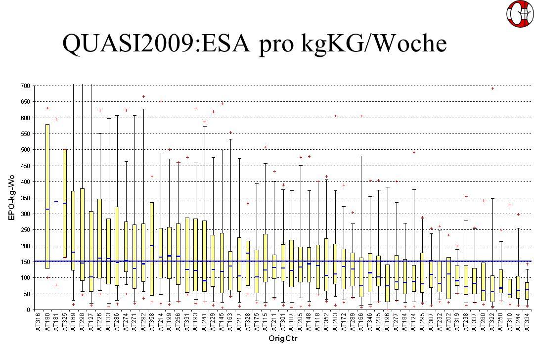 QUASI2009:ESA pro kgKG/Woche