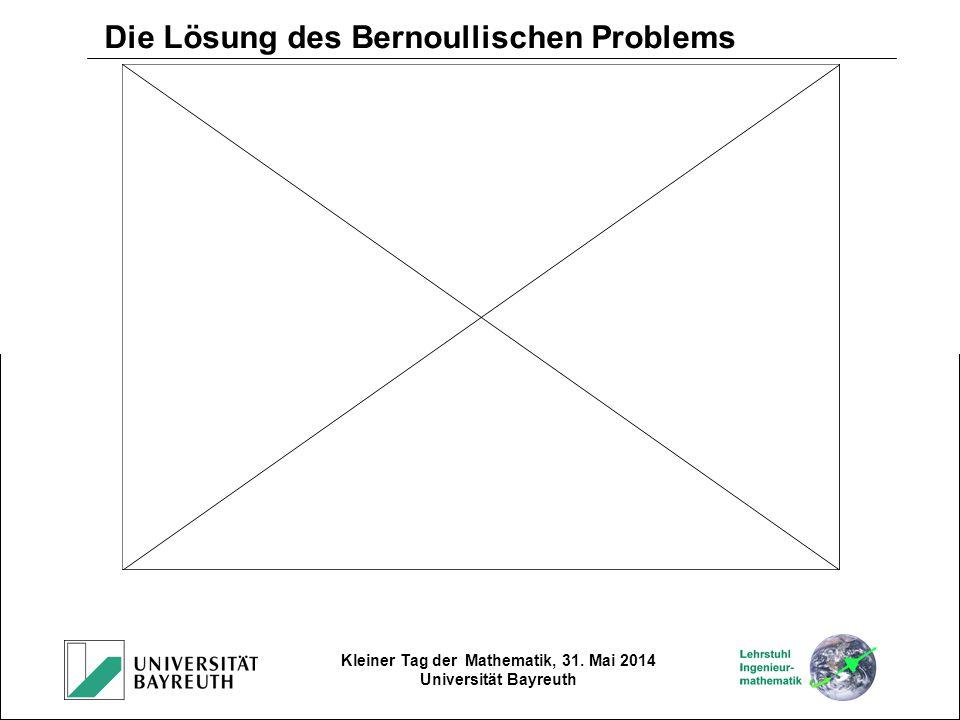 Kleiner Tag der Mathematik, 31. Mai 2014 Universität Bayreuth Die Lösung des Bernoullischen Problems