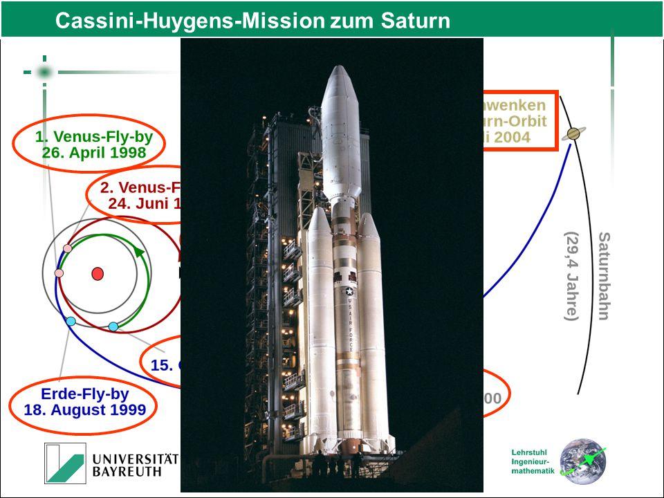 Kleiner Tag der Mathematik, 31. Mai 2014 Universität Bayreuth Cassini-Huygens-Mission zum Saturn