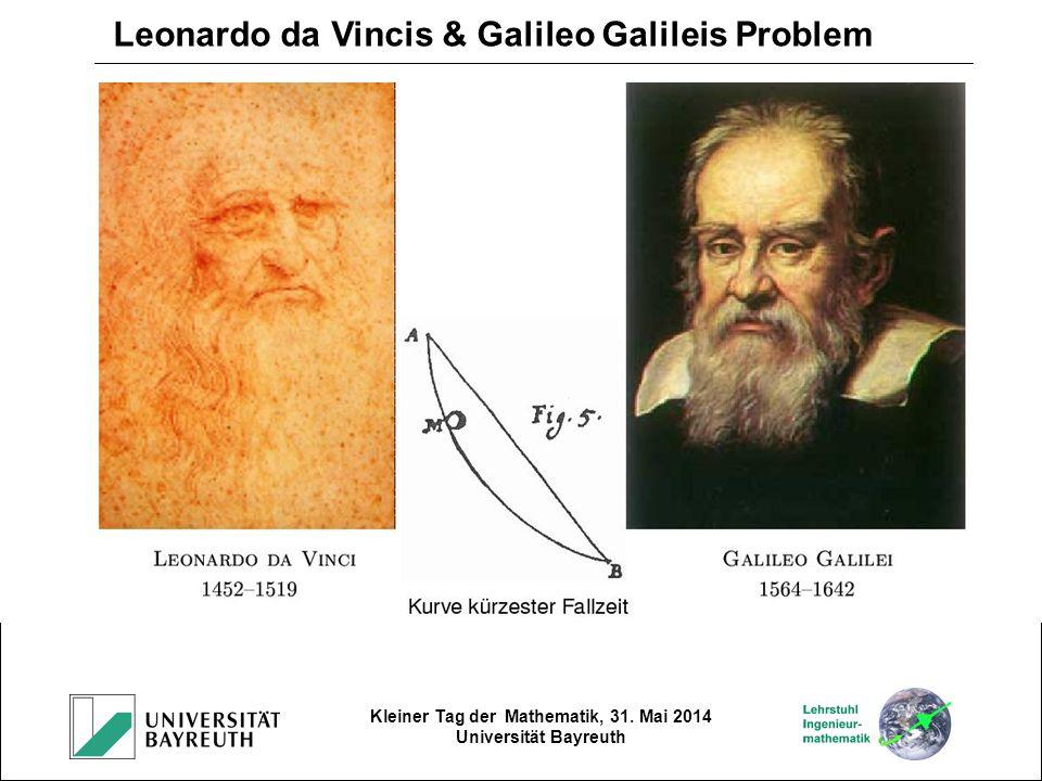 Kleiner Tag der Mathematik, 31. Mai 2014 Universität Bayreuth Leonardo da Vincis & Galileo Galileis Problem