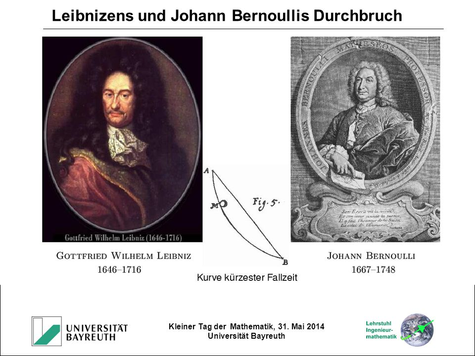 Kleiner Tag der Mathematik, 31. Mai 2014 Universität Bayreuth Leibnizens und Johann Bernoullis Durchbruch