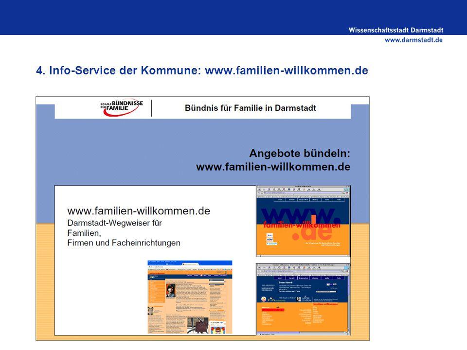 4. Info-Service der Kommune: www.familien-willkommen.de