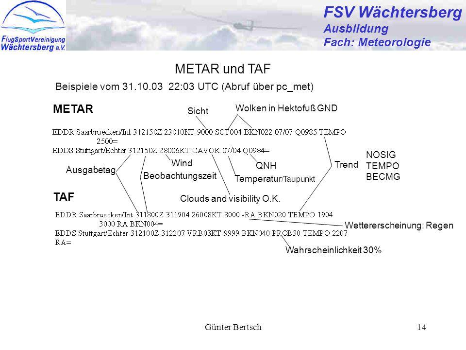 Günter Bertsch14 FSV Wächtersberg Ausbildung Fach: Meteorologie METAR und TAF Beispiele vom 31.10.03 22:03 UTC (Abruf über pc_met) TAF METAR Ausgabetag Beobachtungszeit Wind QNH Temperatur /Taupunkt Wolken in Hektofuß GND Trend NOSIG TEMPO BECMG Clouds and visibility O.K.