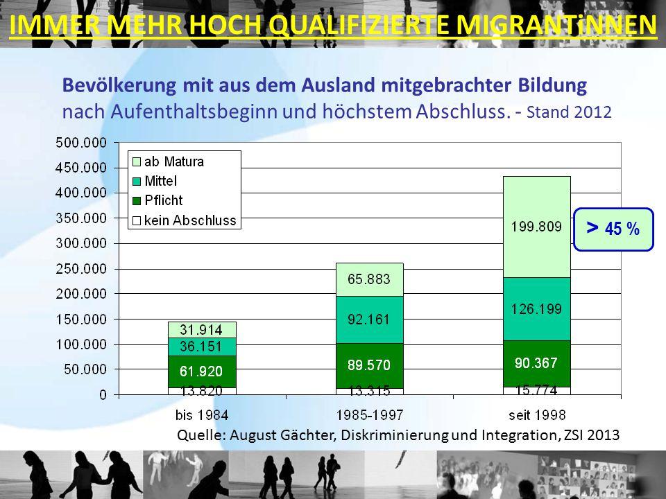 Bevölkerung mit aus dem Ausland mitgebrachter Bildung nach Aufenthaltsbeginn und höchstem Abschluss. - Stand 2012 Quelle: August Gächter, Diskriminier