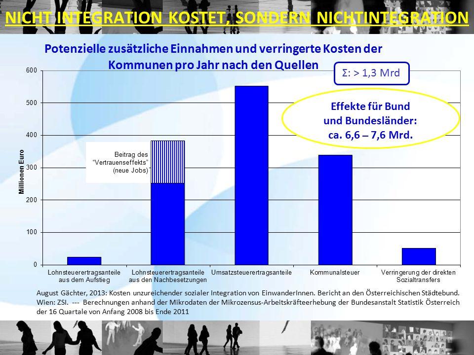 August Gächter, 2013: Kosten unzureichender sozialer Integration von EinwanderInnen. Bericht an den Österreichischen Städtebund. Wien: ZSI. --- Berech