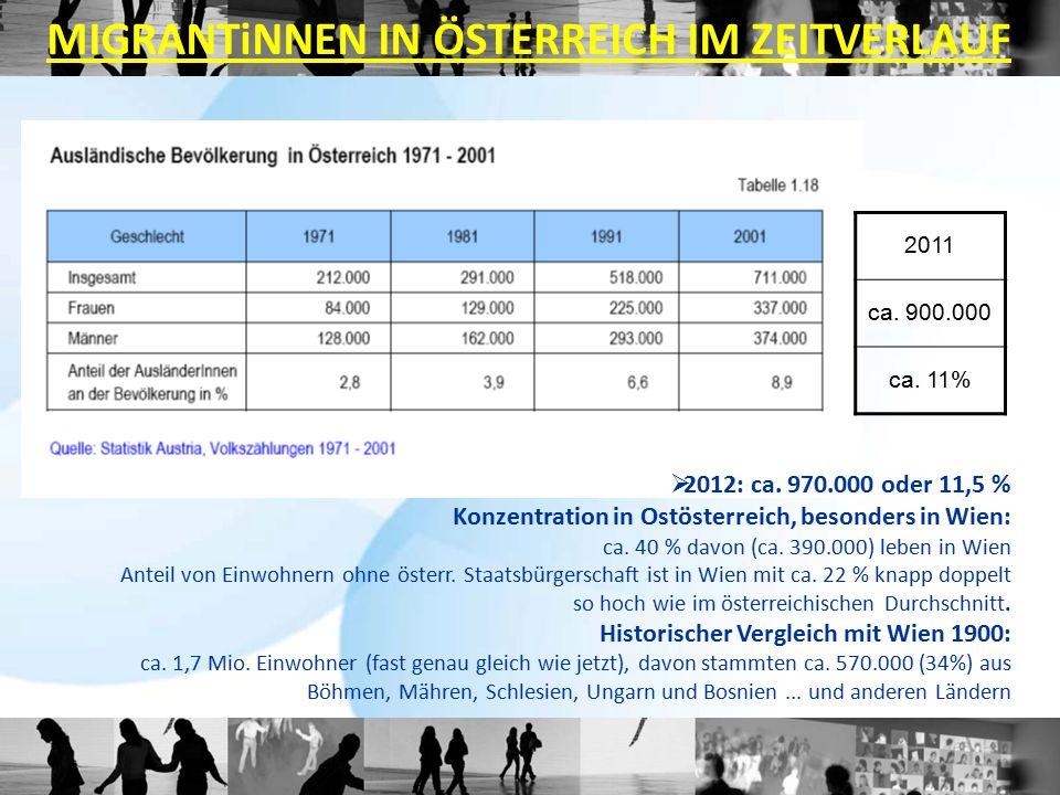  2012: ca. 970.000 oder 11,5 % Konzentration in Ostösterreich, besonders in Wien: ca. 40 % davon (ca. 390.000) leben in Wien Anteil von Einwohnern oh