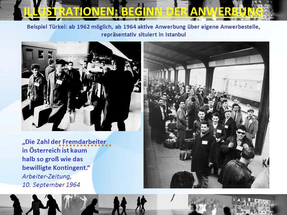 """""""Die Zahl der Fremdarbeiter in Österreich ist kaum halb so groß wie das bewilligte Kontingent."""" Arbeiter-Zeitung, 10. September 1964 ILLUSTRATIONEN: B"""