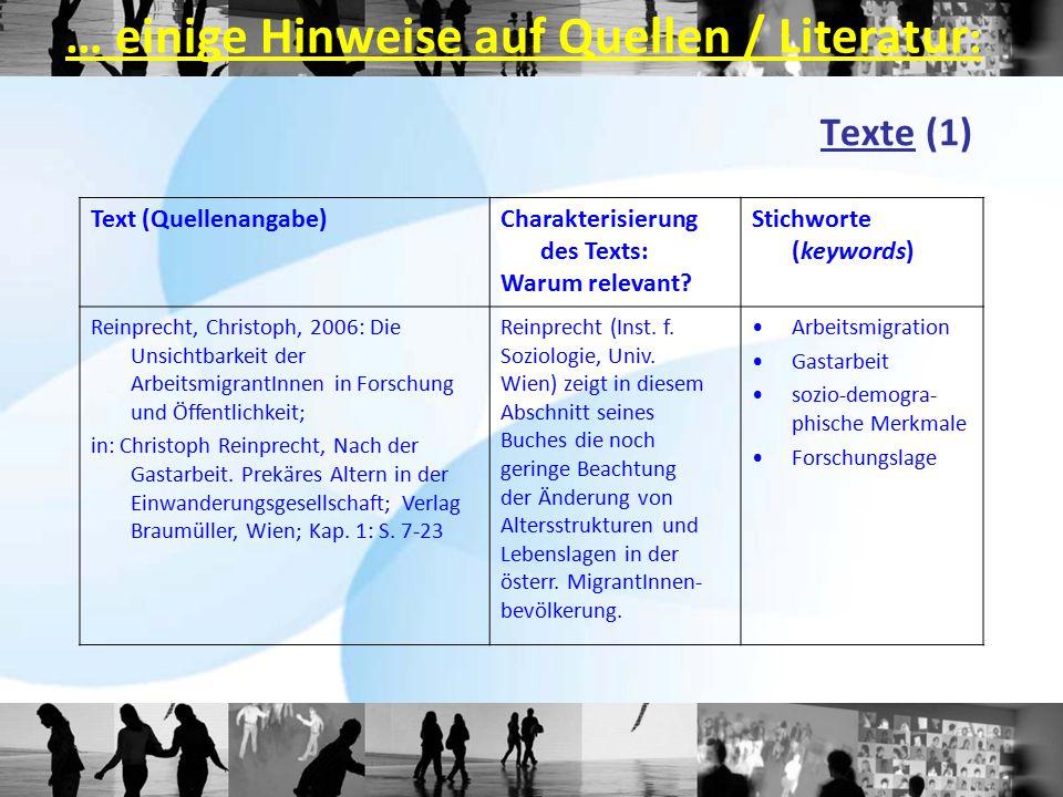 Texte (1) Text (Quellenangabe)Charakterisierung des Texts: Warum relevant? Stichworte (keywords) Reinprecht, Christoph, 2006: Die Unsichtbarkeit der A