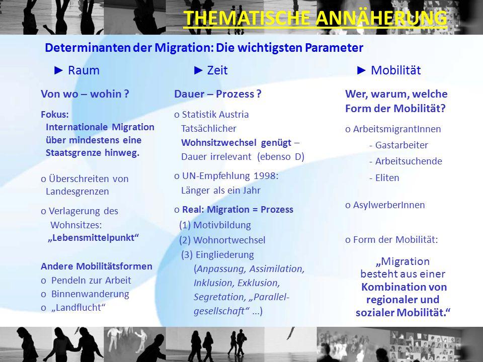 Determinanten der Migration: Die wichtigsten Parameter ► Raum ► Zeit ► Mobilität Von wo – wohin ? Fokus: Internationale Migration über mindestens eine