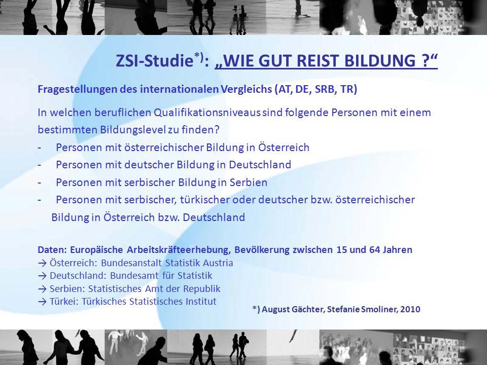 """ZSI-Studie *) : """"WIE GUT REIST BILDUNG ?"""" Fragestellungen des internationalen Vergleichs (AT, DE, SRB, TR) In welchen beruflichen Qualifikationsniveau"""