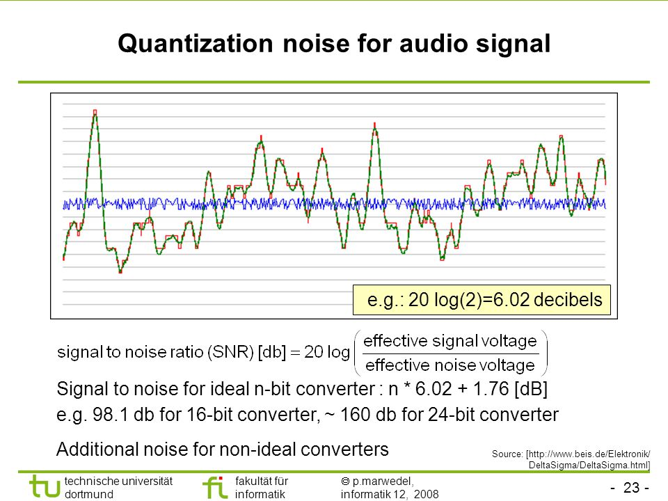 - 23 - technische universität dortmund fakultät für informatik  p.marwedel, informatik 12, 2008 TU Dortmund Quantization noise for audio signal Signal to noise for ideal n-bit converter : n * 6.02 + 1.76 [dB] e.g.