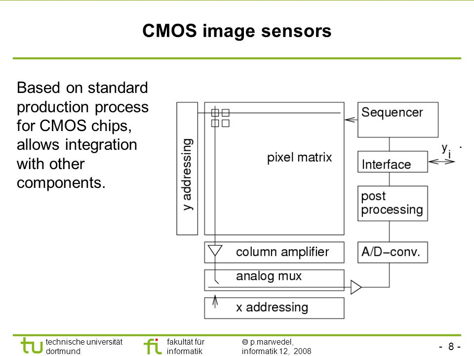 - 8 - technische universität dortmund fakultät für informatik  p.marwedel, informatik 12, 2008 TU Dortmund CMOS image sensors Based on standard production process for CMOS chips, allows integration with other components.