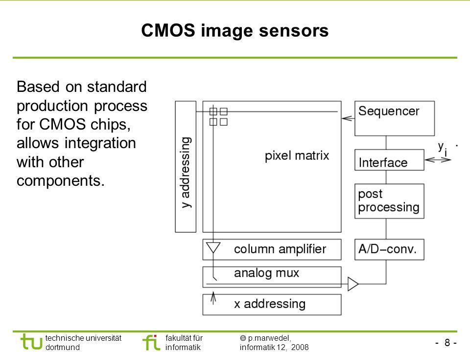 - 9 - technische universität dortmund fakultät für informatik  p.marwedel, informatik 12, 2008 TU Dortmund Comparison CCD/CMOS sensors Source: B.