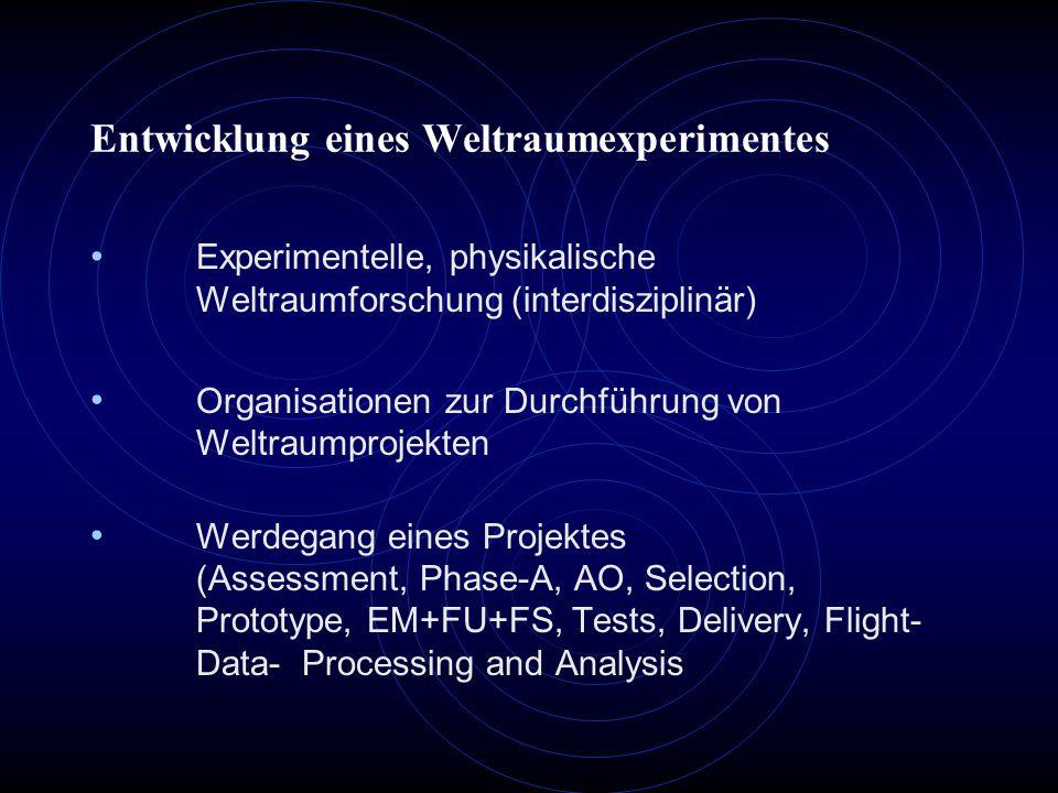 Entwicklung eines Weltraumexperimentes Experimentelle, physikalische Weltraumforschung (interdisziplinär) Organisationen zur Durchführung von Weltraum