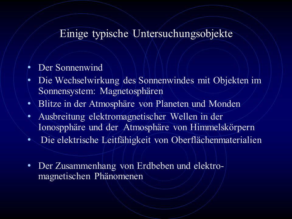 Einige typische Untersuchungsobjekte Der Sonnenwind Die Wechselwirkung des Sonnenwindes mit Objekten im Sonnensystem: Magnetosphären Blitze in der Atmosphäre von Planeten und Monden Ausbreitung elektromagnetischer Wellen in der Ionospphäre und der Atmosphäre von Himmelskörpern Die elektrische Leitfähigkeit von Oberflächenmaterialien Der Zusammenhang von Erdbeben und elektro- magnetischen Phänomenen