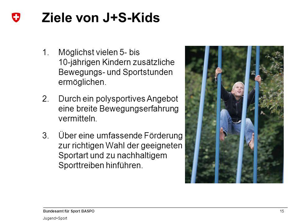 15 Bundesamt für Sport BASPO Jugend+Sport Ziele von J+S-Kids 1.Möglichst vielen 5- bis 10-jährigen Kindern zusätzliche Bewegungs- und Sportstunden erm