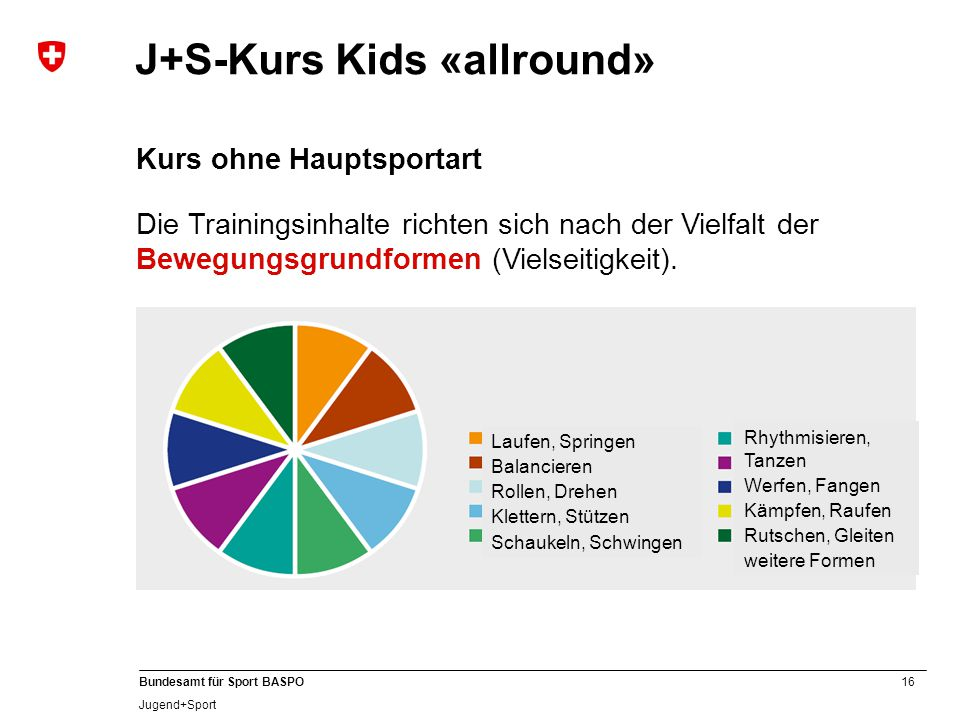 16 Bundesamt für Sport BASPO Jugend+Sport J+S-Kurs Kids «allround» Kurs ohne Hauptsportart Die Trainingsinhalte richten sich nach der Vielfalt der Bew
