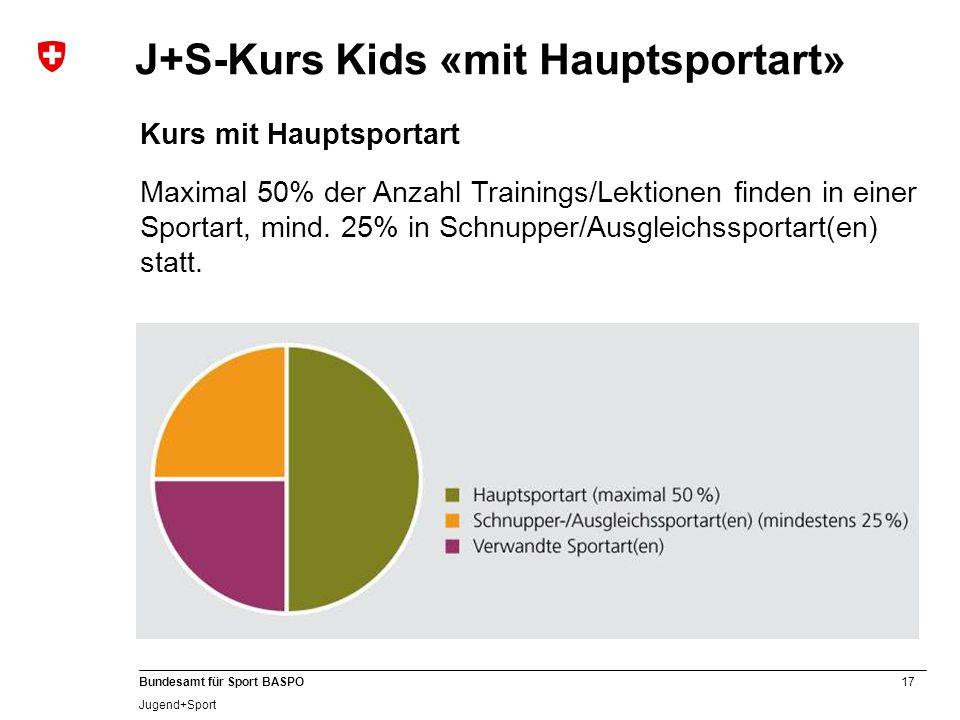 17 Bundesamt für Sport BASPO Jugend+Sport Kurs mit Hauptsportart Maximal 50% der Anzahl Trainings/Lektionen finden in einer Sportart, mind. 25% in Sch