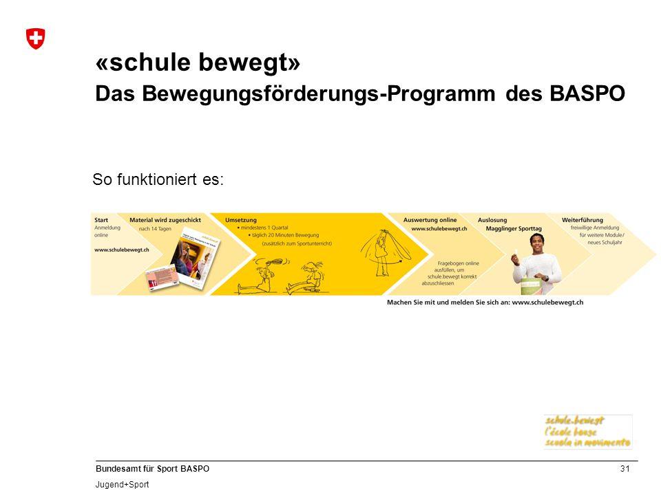 31 Bundesamt für Sport BASPO Jugend+Sport So funktioniert es: «schule bewegt» Das Bewegungsförderungs-Programm des BASPO