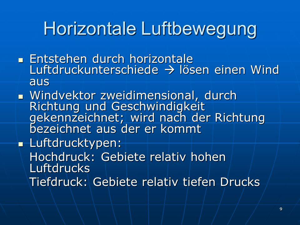 10 Horizontale Luftbewegung 1.