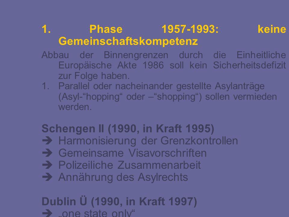 1. Phase 1957-1993: keine Gemeinschaftskompetenz Abbau der Binnengrenzen durch die Einheitliche Europäische Akte 1986 soll kein Sicherheitsdefizit zur